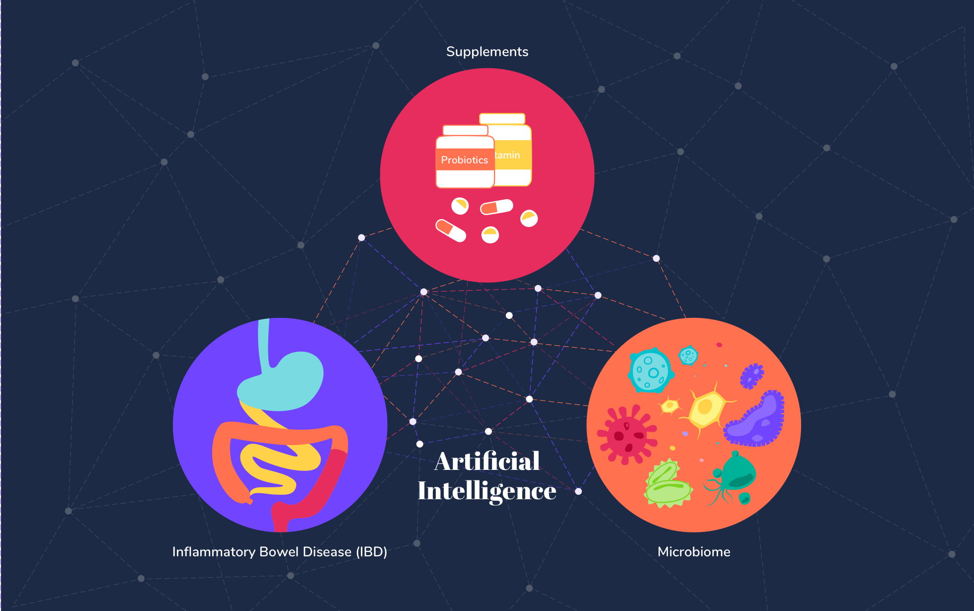 ibd-supplements-microbiome-artificial-intelligence